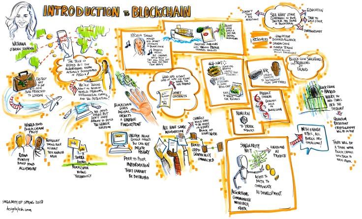 Mural+Image+Blockchain+Nathana+Sharma.jpg