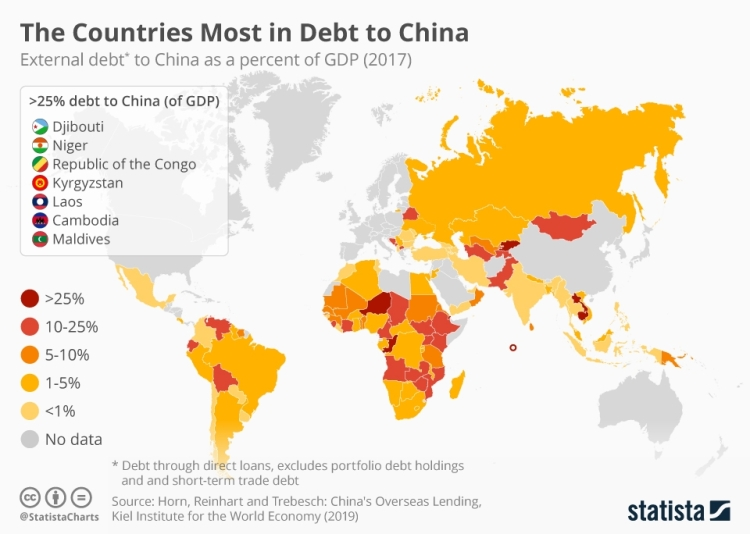chartoftheday_19642_external_loan_debt_to_china_by_country_n.jpg